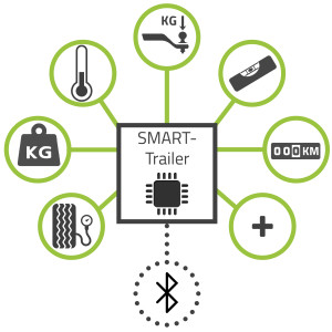 overzichtsafbeelding-smart-trailer