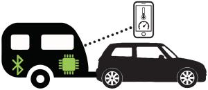 smart-trailer-caravan
